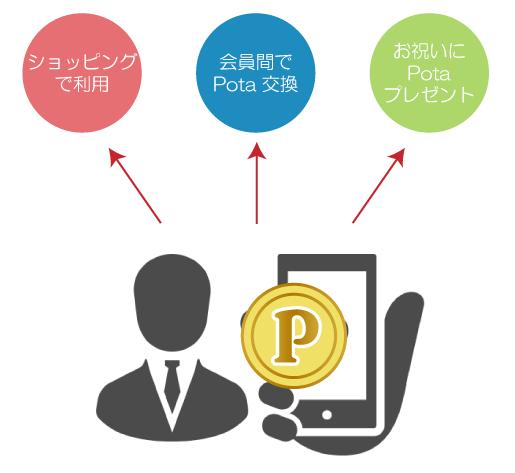 pota001